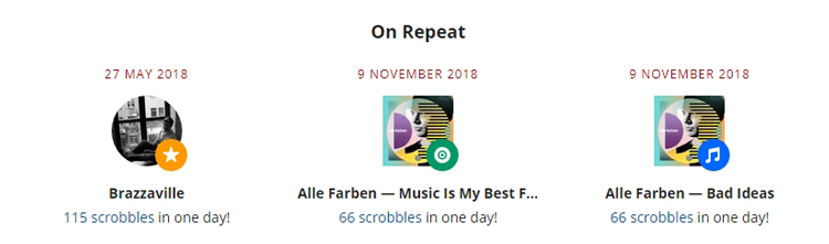 Last.fm stats for 2018 - artist, album and track on repeat