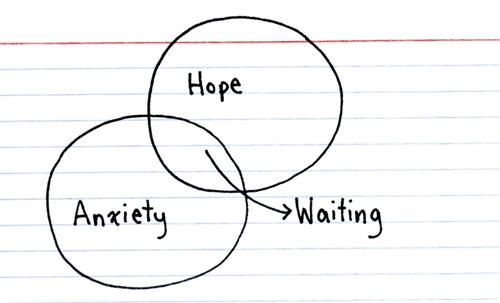 Hope & Anxiety