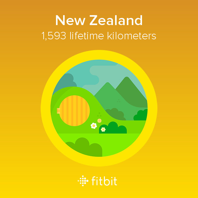 Fitbit: New Zealand milestone - 1593 kilometres
