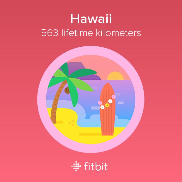 Fitbit: Hawaii milestone - 563 kilometres