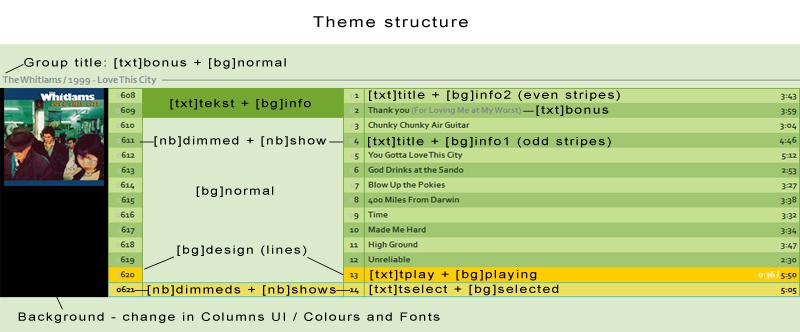 foobar2000: azrael mod by kuzzzma - New theme structure