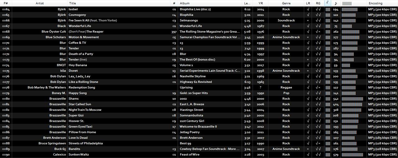 foobar2000: azrael mod by kuzzzma - Only Singles playlist